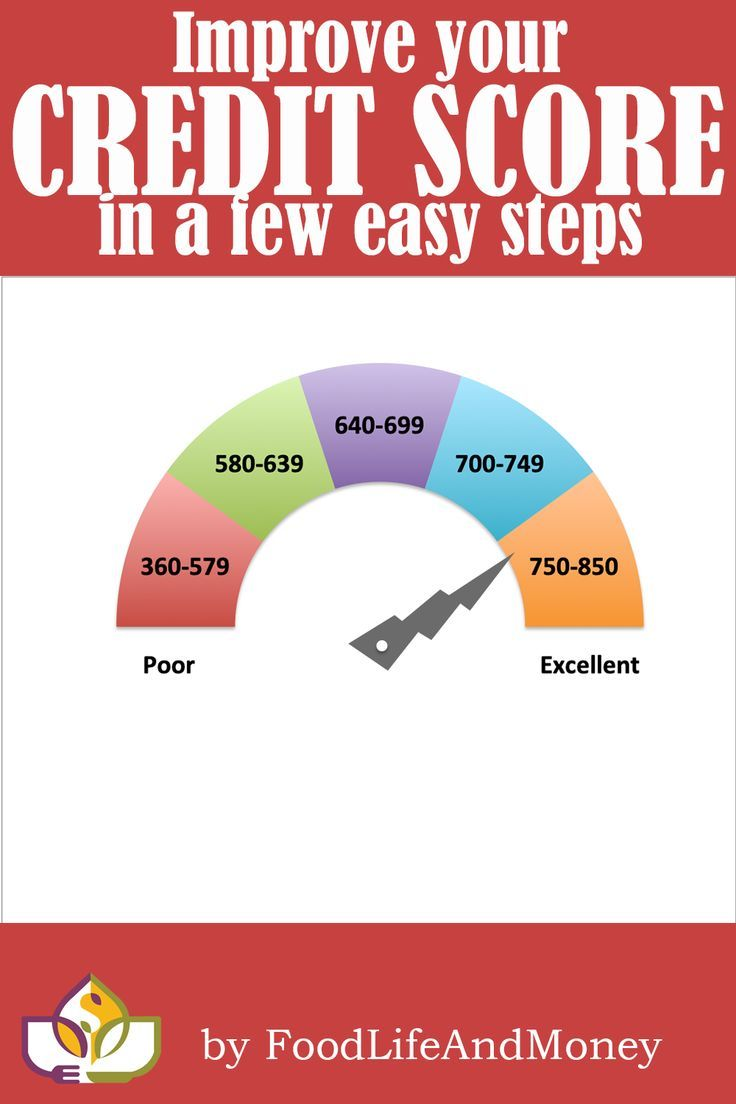 Do you have a low credit score? Is it preventing you from