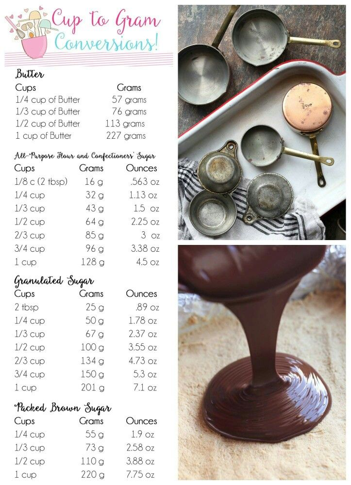 Finally a conversion chart | Cup to gram conversion, Food ...