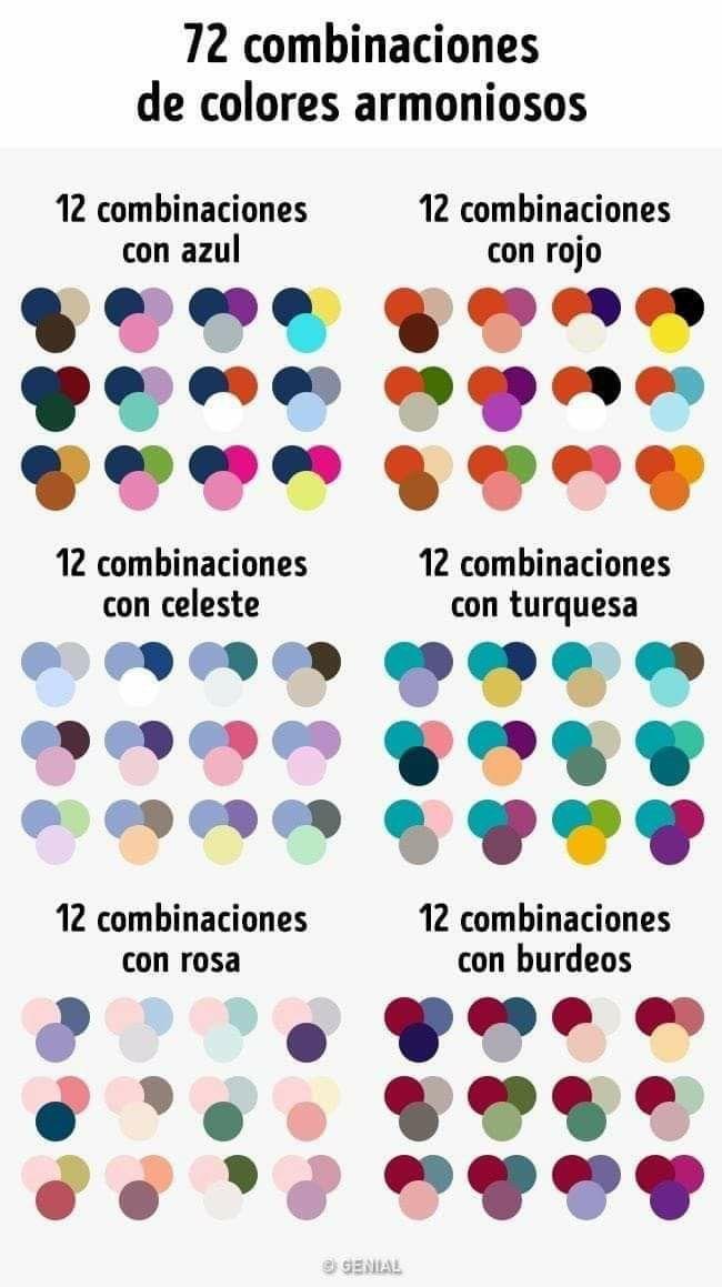 Pintura combinaciones de colores