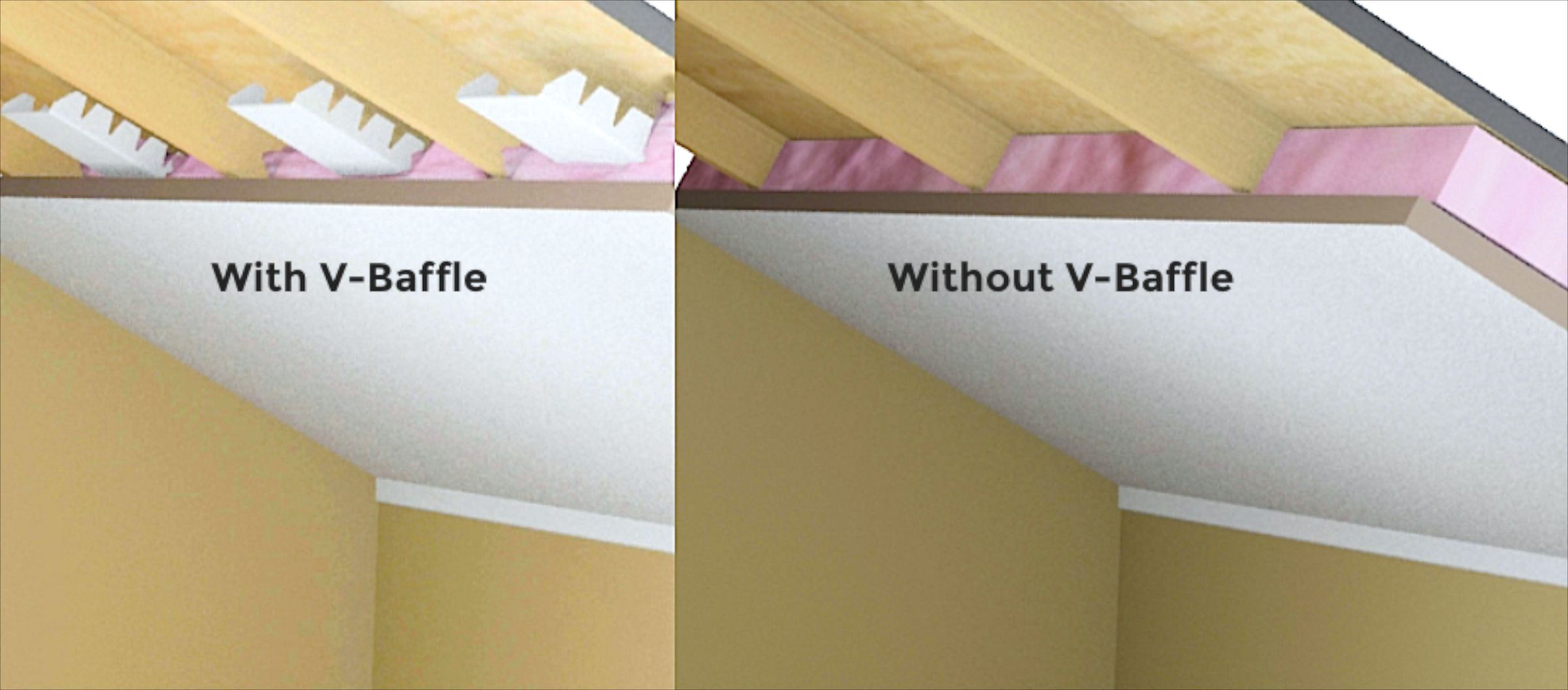 Hot Uneven Rooms In Your House Will Be A Thing Of The Past With V Baffle Our Retrofit Insulation Baffle You Can Diy Insulation Home Insulation Attic Remodel