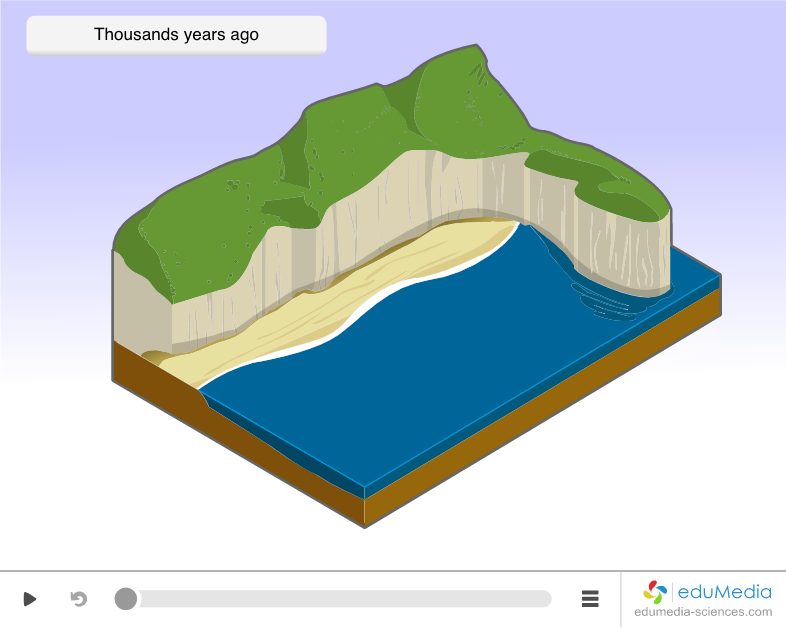 A Great Animation That Demonstrates The Formation Of Sea Stacks On Headlands Coastal Coastal Landscape Erosion