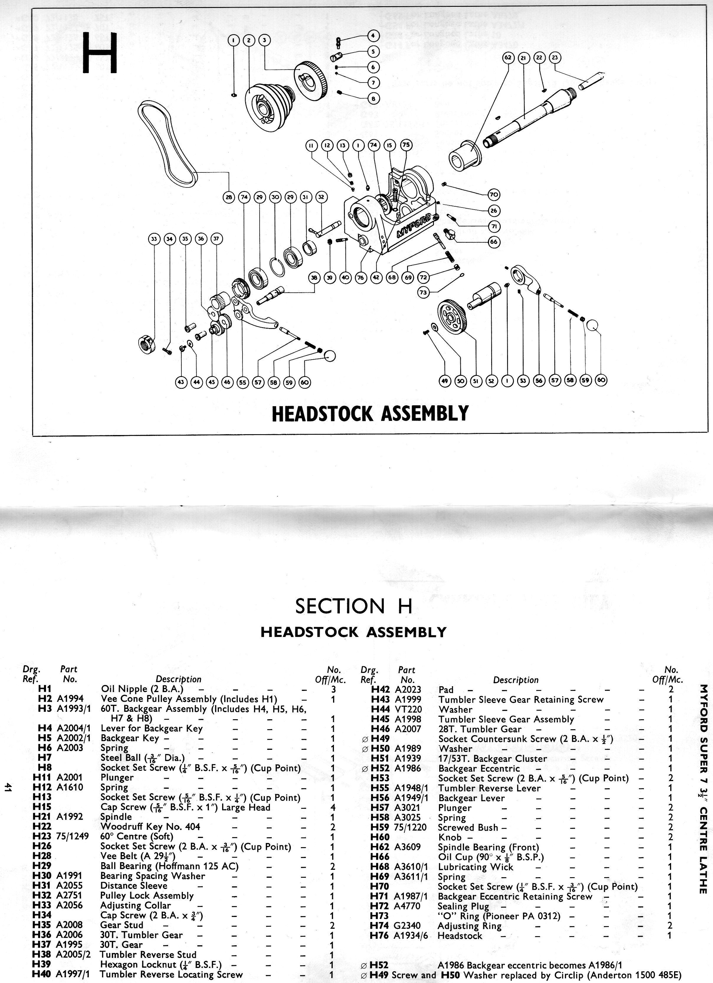 Myford Ltd Exploded Parts Diagram Lathe Machine Lathe Machine Parts Metal Workshop