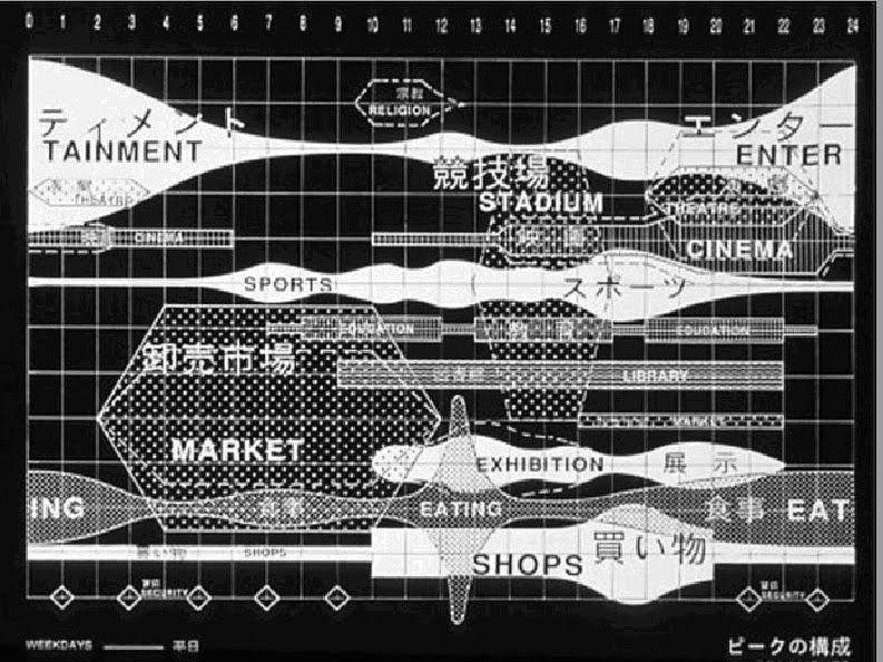 OMA Yokohama program diagram   Diagrams   Pinterest   Yokohama ...