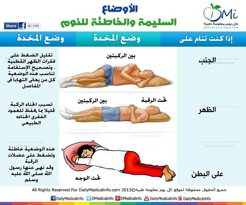 طريقة النوم الصحيحة تعرف على وضعيات النوم الصحيحة كل يوم معلومة طبية In 2021 Good To Know Health Infographic
