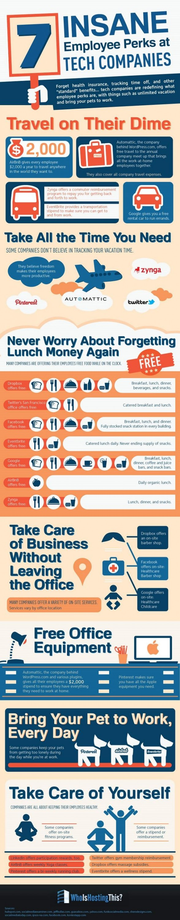 7 Employee Perks At Tech Companies Infographic Employee Perks Company Perks Social Media Infographic