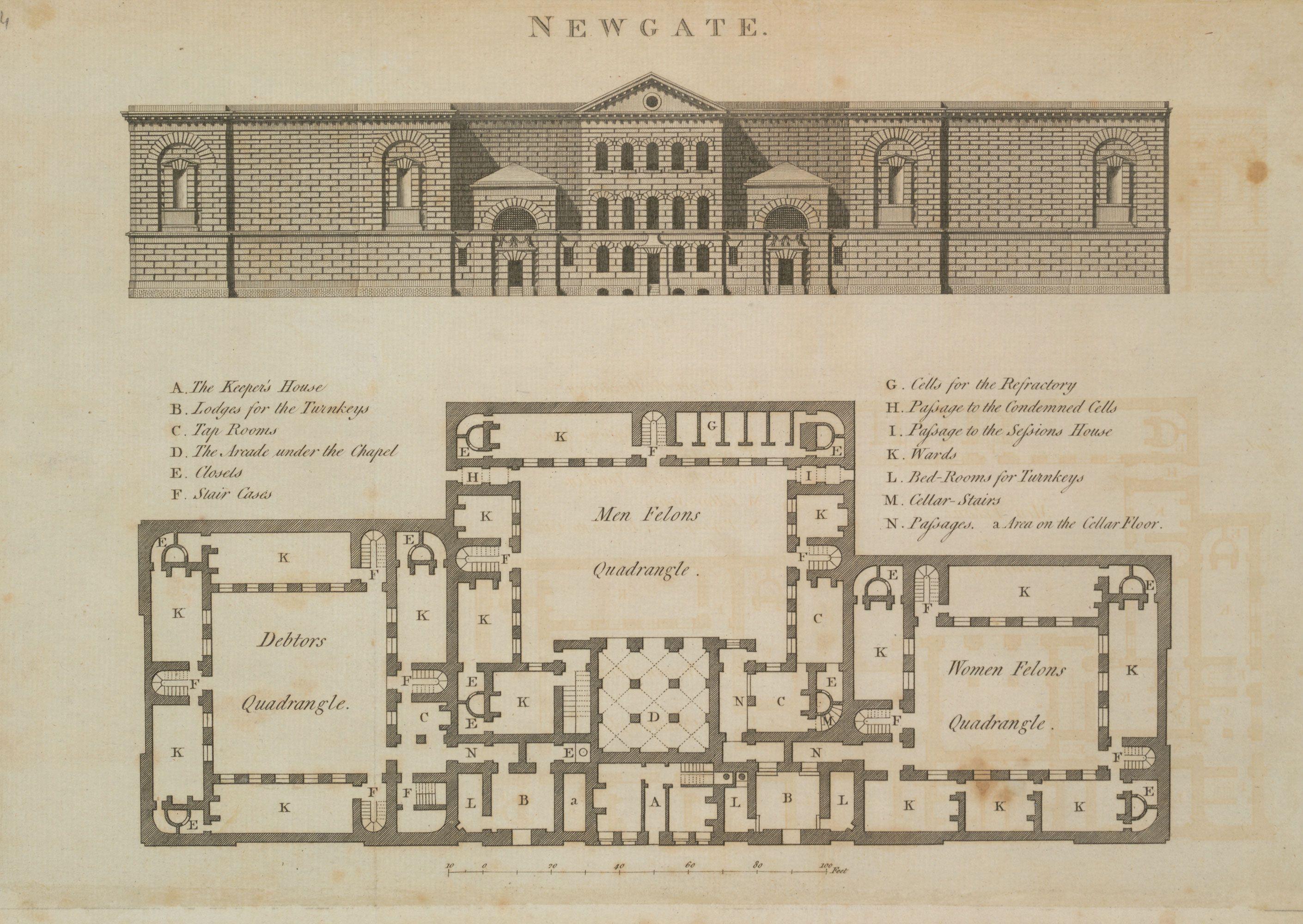Newgate Was London S Largest Prison 1800 Housing 40 50 Prisoners