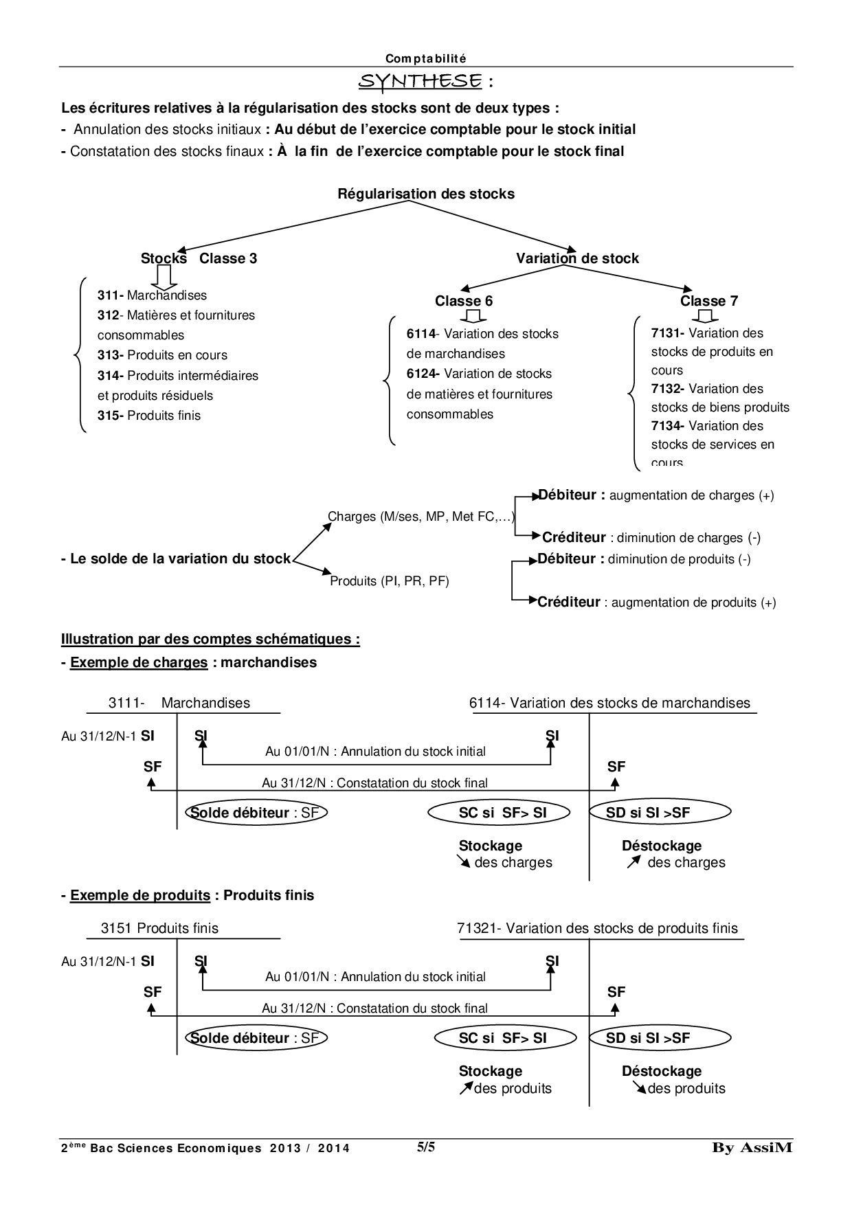 2 La Regularisation Des Stocks Alloschool Mathematiques Financieres Regularisation Exercice Comptable
