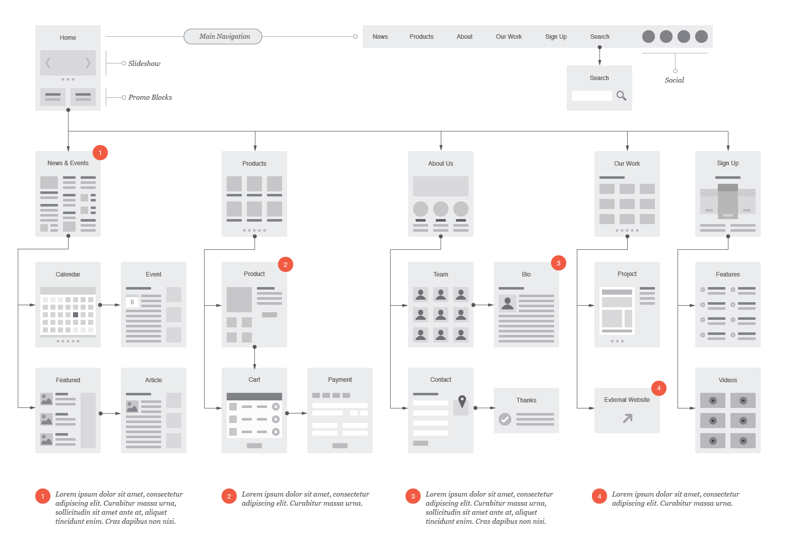 Website Flowchart & Sitemap - Sketch By UX Kits On Creative Market