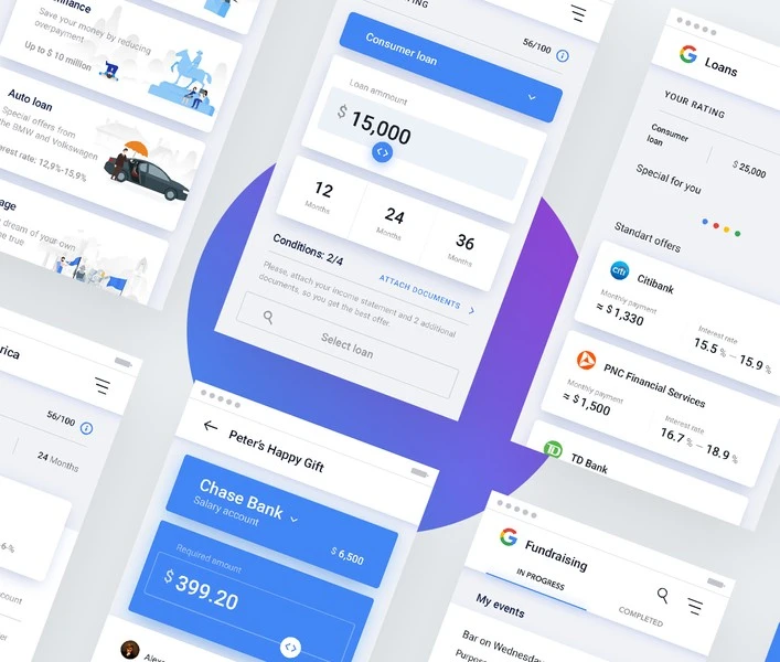 Google Bank Case Study. Humbleteam