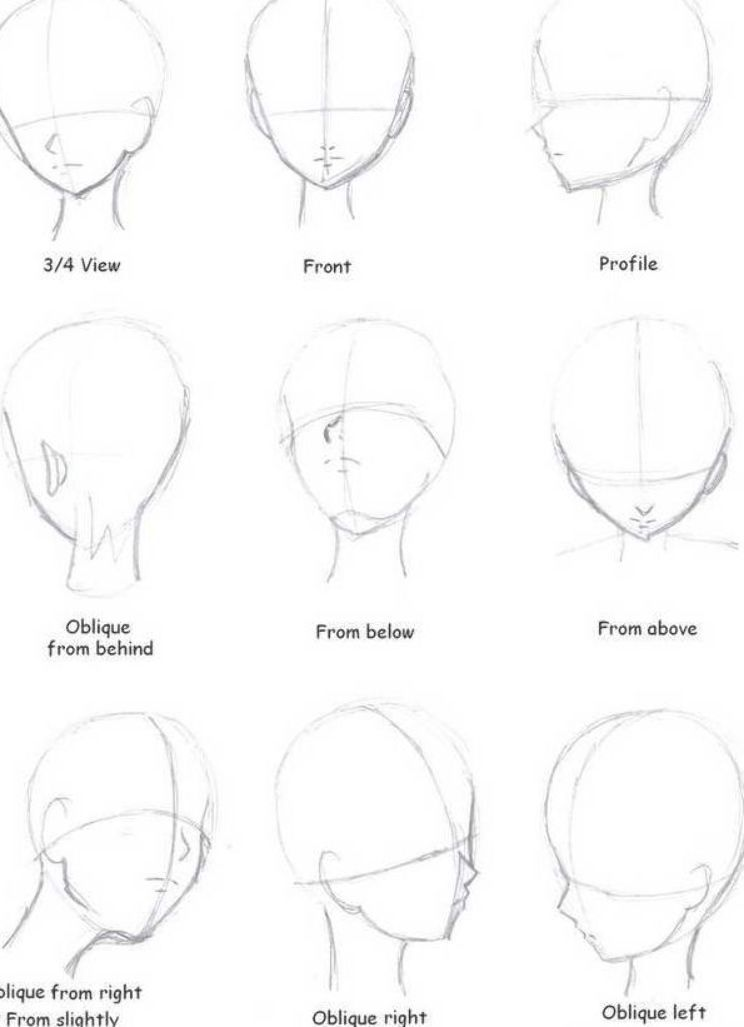 How To Draw Faces From Different Angles Imgur Face Angles Anime Face Shapes Anime Head Shapes