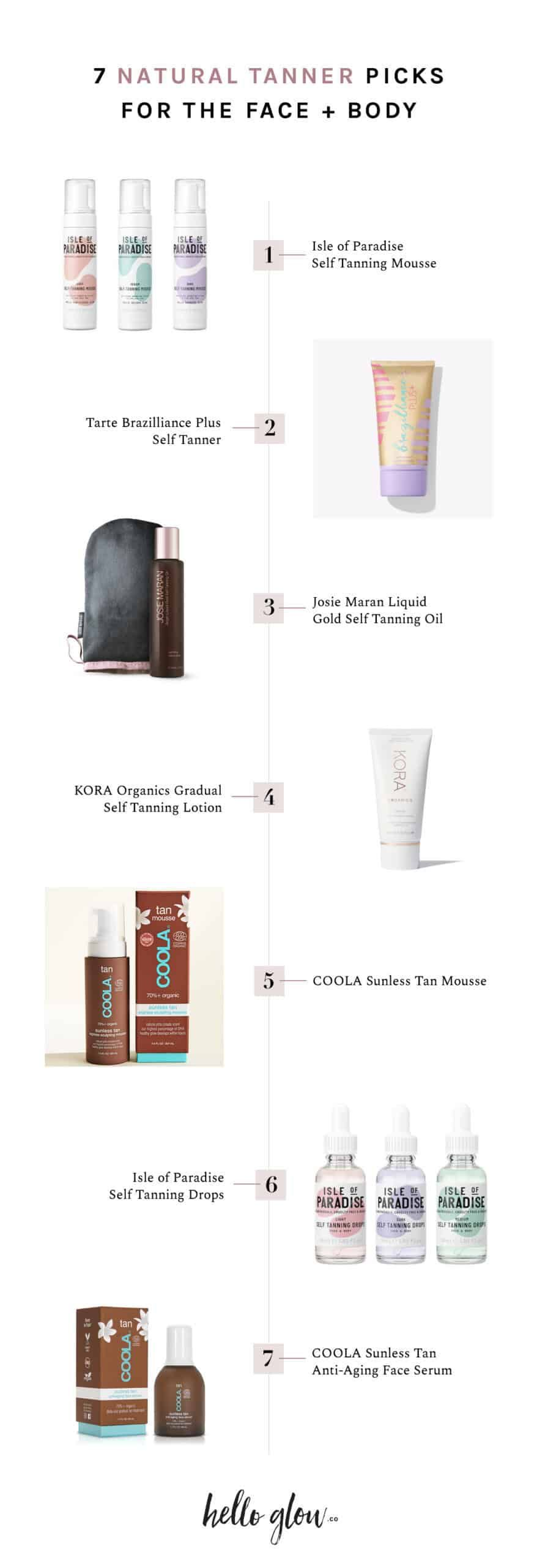 how to remove fake tanner