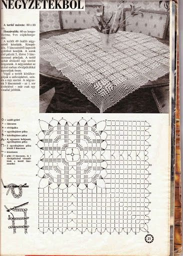 Tablecloth of square motif and the edge of the lace