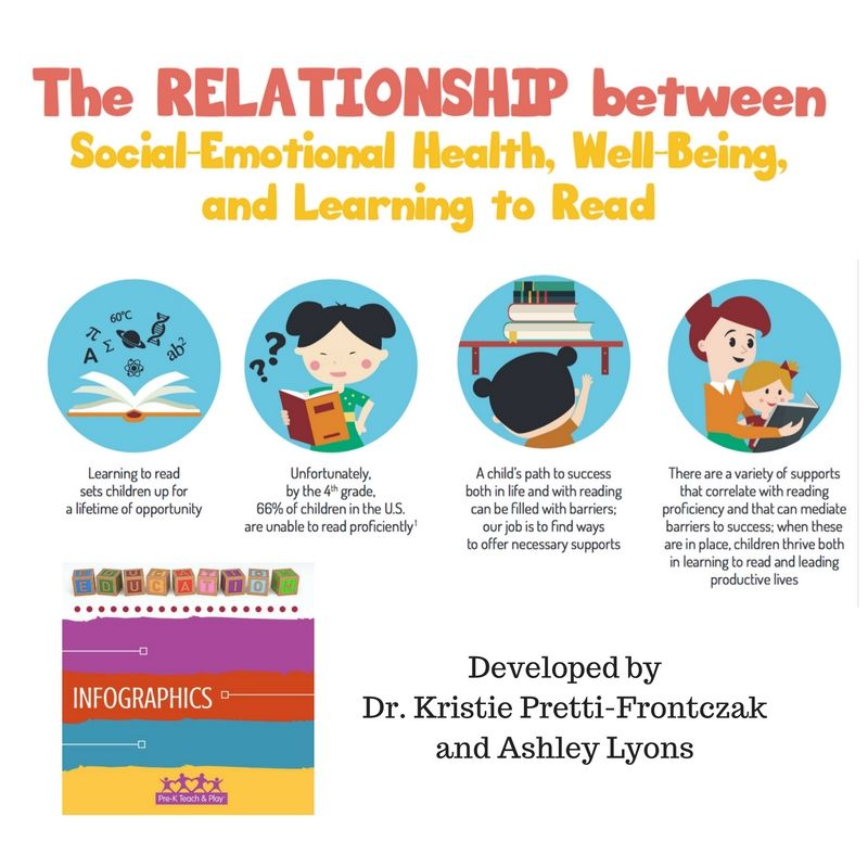 Impact Of Social Emotional Learning On >> Relationship Between Social Emotional Learning And Reading