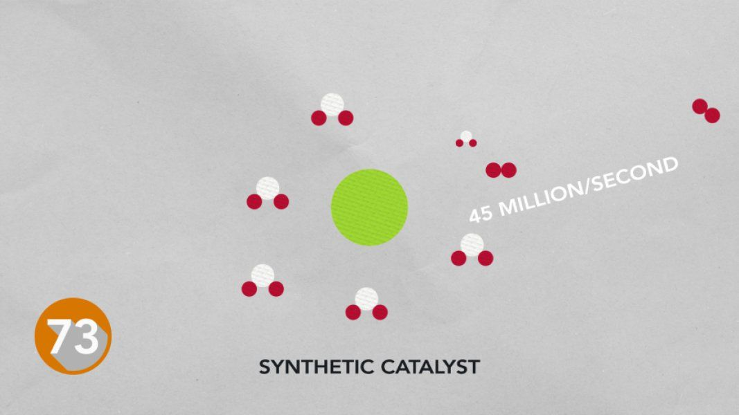 The contradictory catalyst | engineering stuff and the art of the