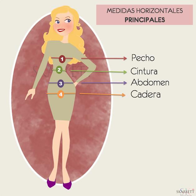 C mo tomar las medidas corporales cuerpo mujer medidas for Medidas ergonomicas del cuerpo humano