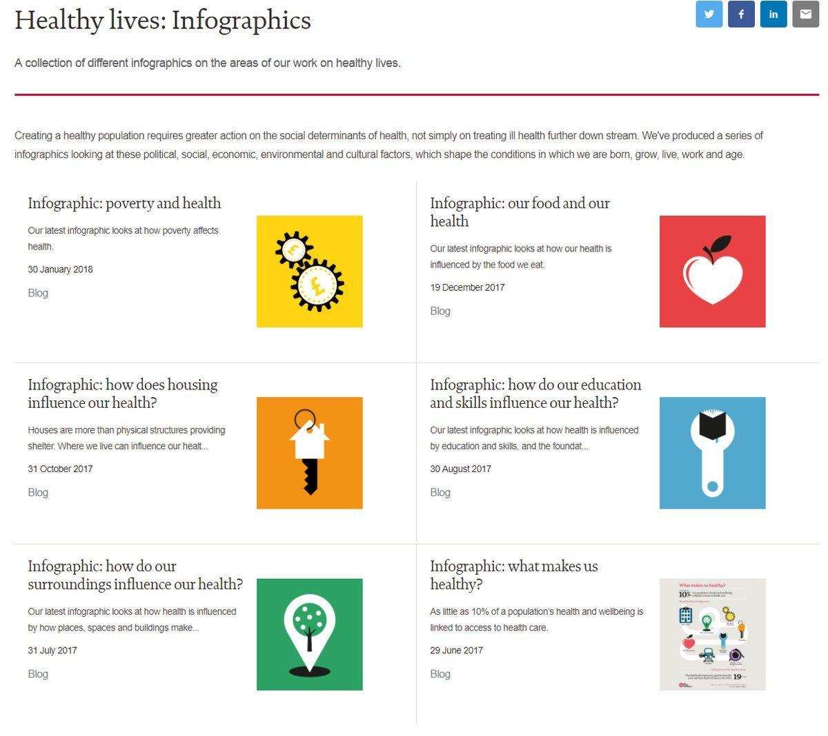infographics on social determinants of health