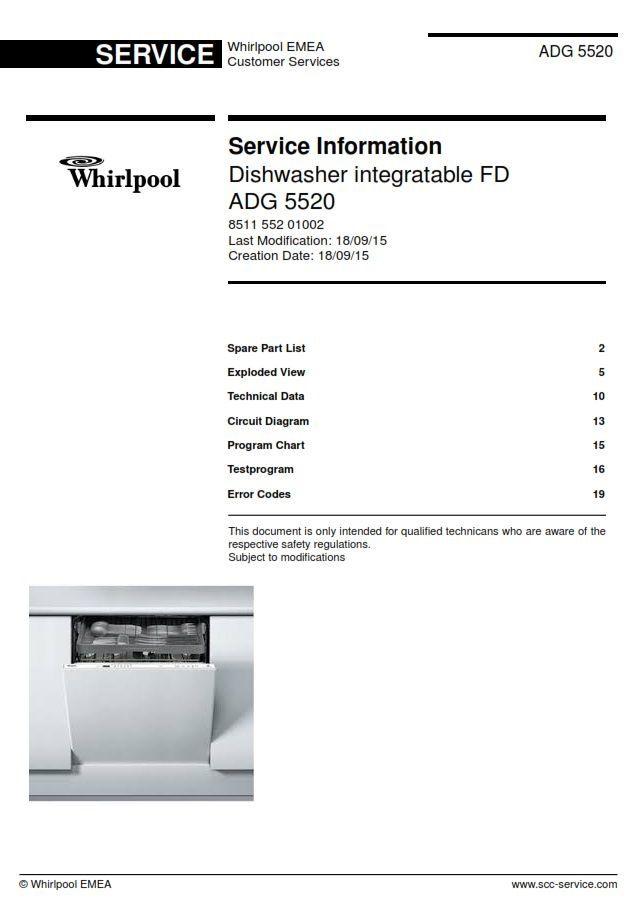 Frigidaire Ffid2426td0a Dishwasher Parts Manual Guide