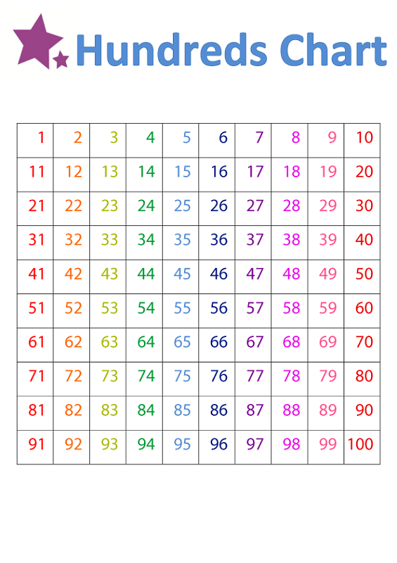 Printable Number Chart 1-100 in 2020 | 100 number chart ...