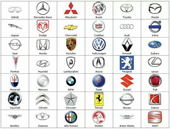 Car Logos Logotipos De Marcas De Coches Insignias De Coches Logos De Coches
