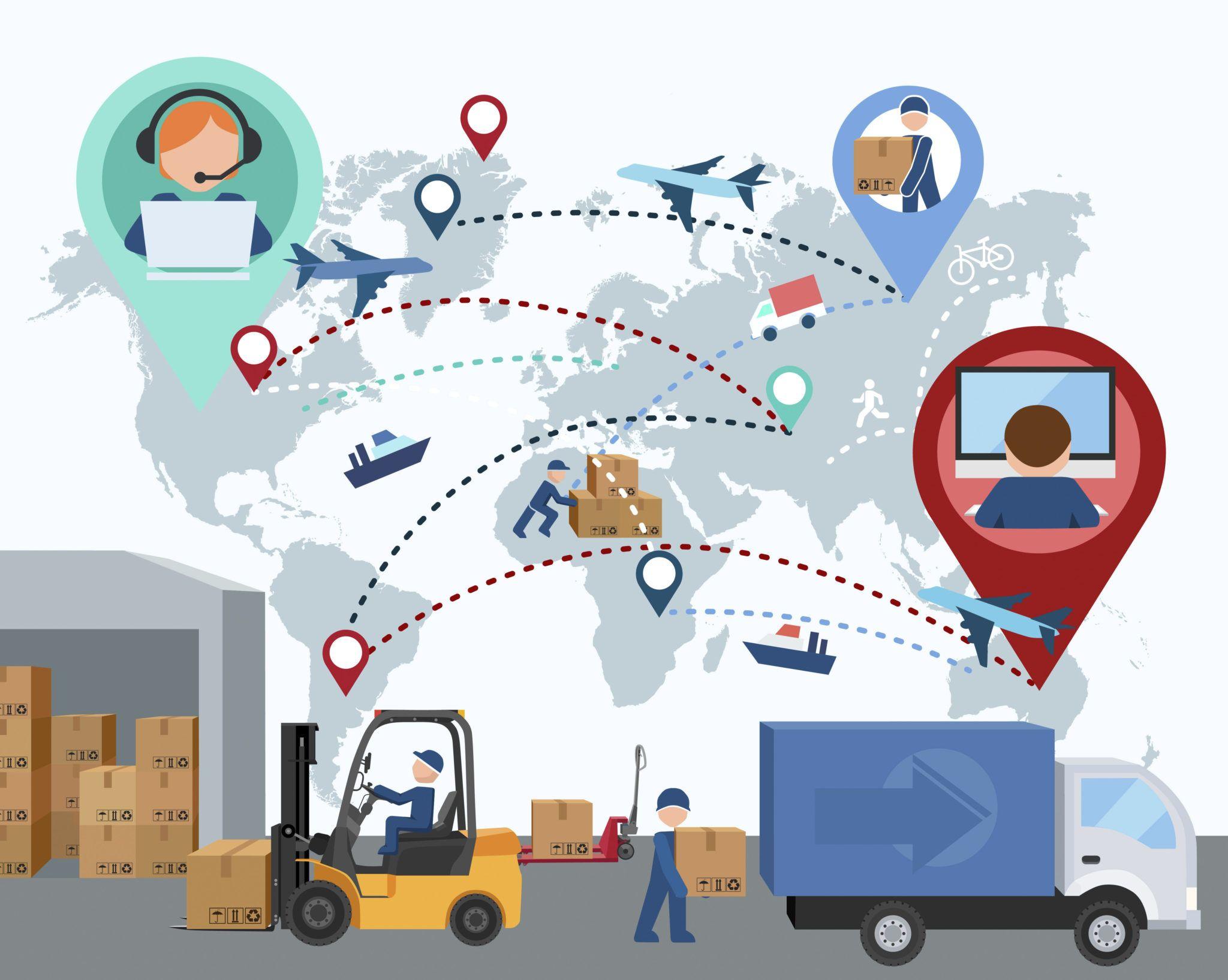 Pin by Neeraj kumar on Image Shack   Supply chain management