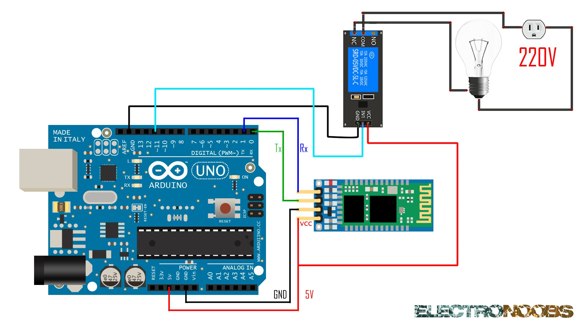 Bluetooth Arduino And Android Control Tutorial Example Code Pwm Electronics Forum Circuits Projects Microcontrollers