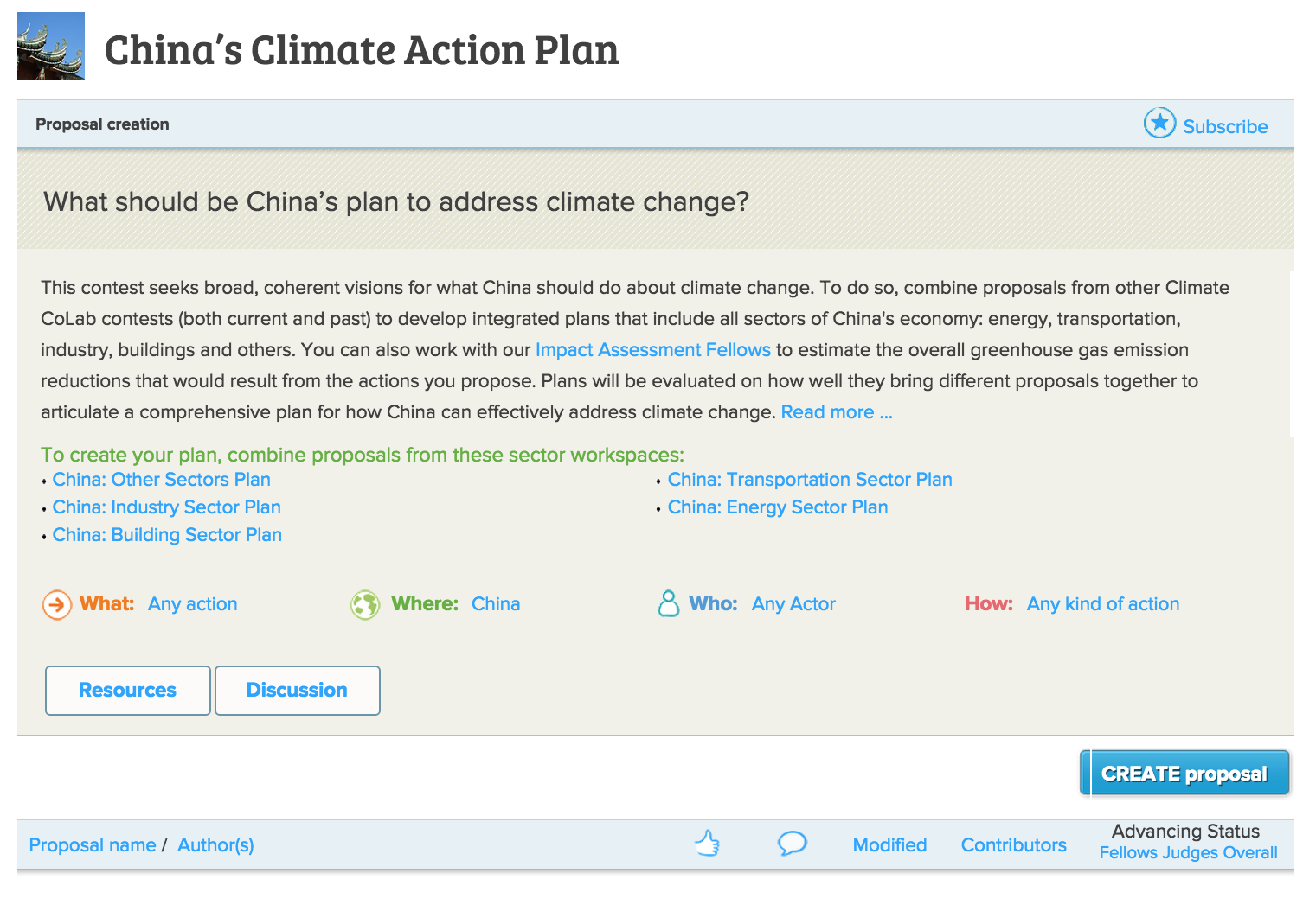 Press Release: Crowdsourcing climate strategy - Community - Climate CoLab