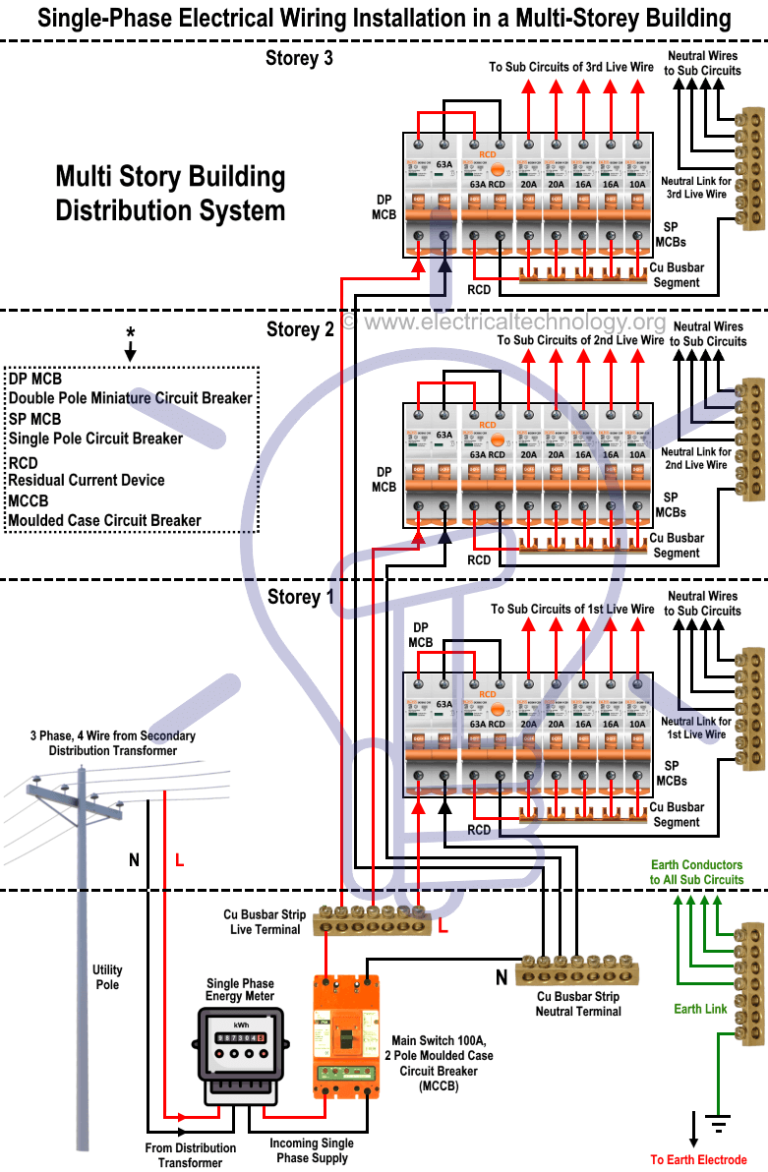 Building Electrical Installation Wiring Diagram Central Heating 3 Way Valve Single Phase In A Multi Story