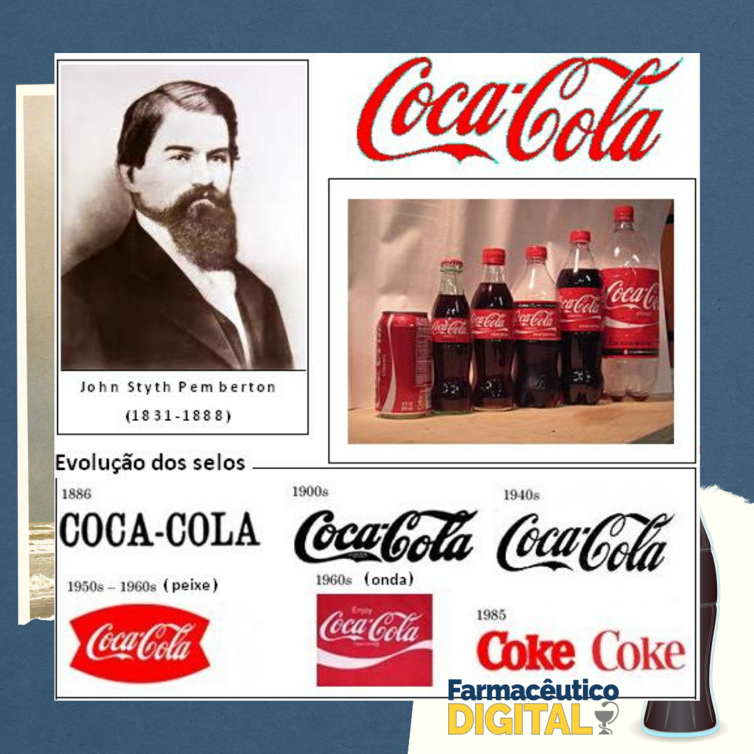 Quem veio primeiro: Coca Cola ou Pepsi?