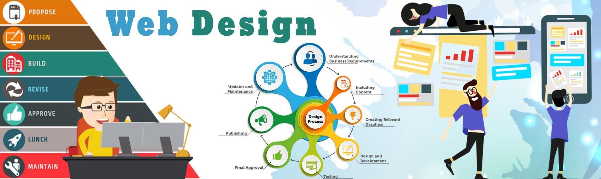 Top Web Designing Service In Srinagar Web Design Web Design Services Top Digital Marketing Companies