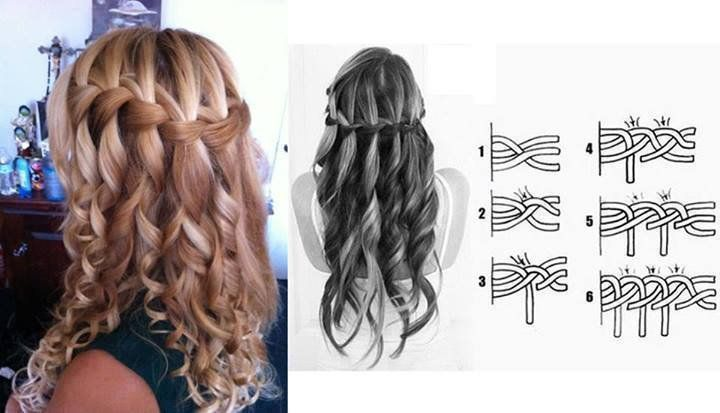 Waterfall braid cute stuff i love pinterest braid tutorials diagram of waterfall braid tutorial for girls harryideaz ccuart Images