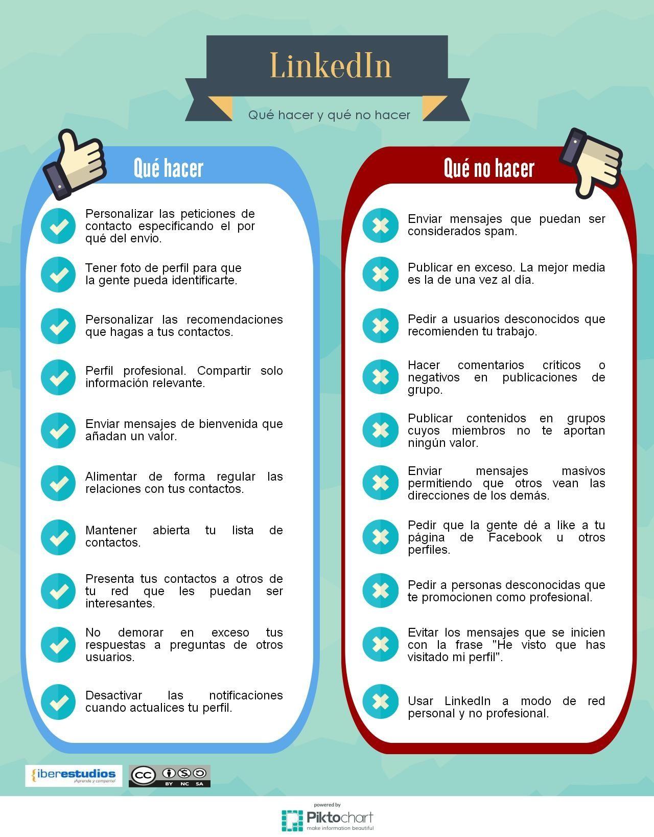 infografia de linkedin - Buscar con Google | Linkedin | Pinterest ...
