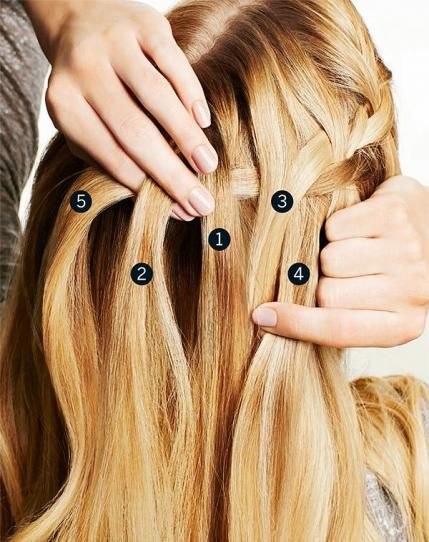 4 tricks to master the waterfall braid braid tutorials hair style master the waterfall braid weave it ccuart Images