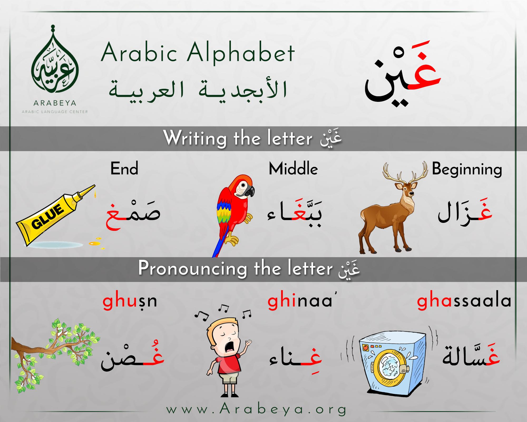 The Letter Ghayn