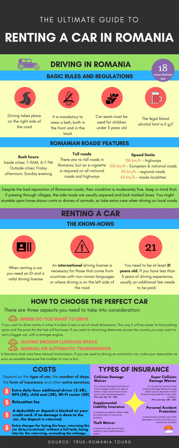 Guide To Renting A Car In Romania Everything You Need To Know True Romania Rent A Car Romania Car Ins