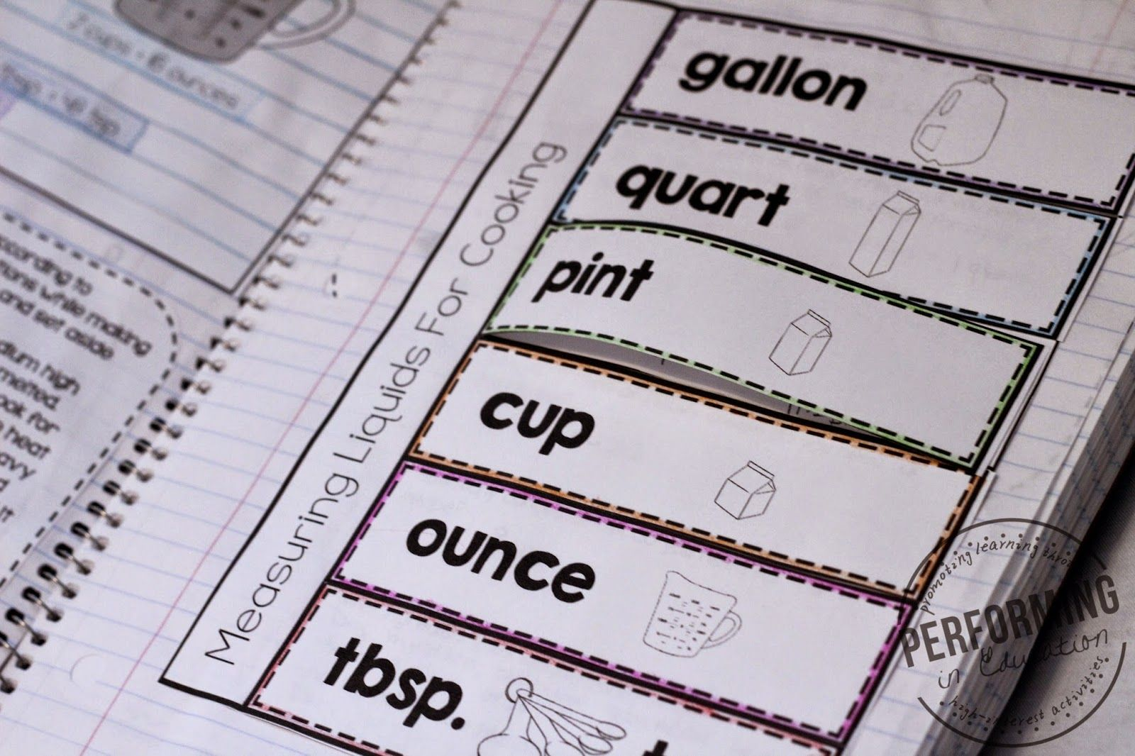 Increase Engagement With Math Interactive Notebooks