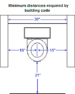 This Is Just A Quick Reminder Diagram To Show Minimum Building Code Requirements A Toilet Requires At Least 15 Bathroom Floor Plans Attic Bathroom Toilet Room
