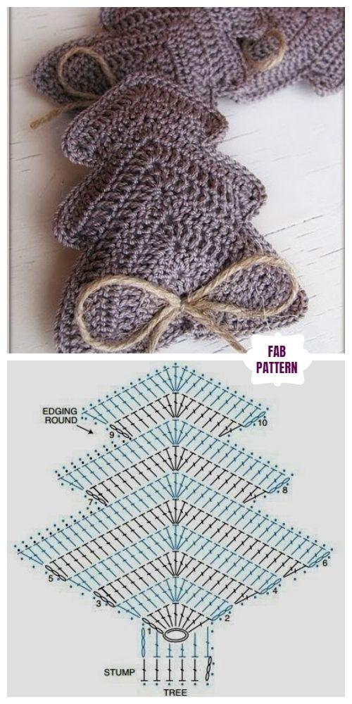 Diy Crochet Christmas Tree Ornament Free Diagram Christmas Crochet Patterns Crochet Christmas Ornaments Free Christmas Crochet