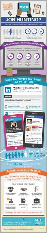 10 trucs sur les médias sociaux pour un job via Job hunting? Here are 10 social media tips to help you stand out #médiasSociaux #emploi