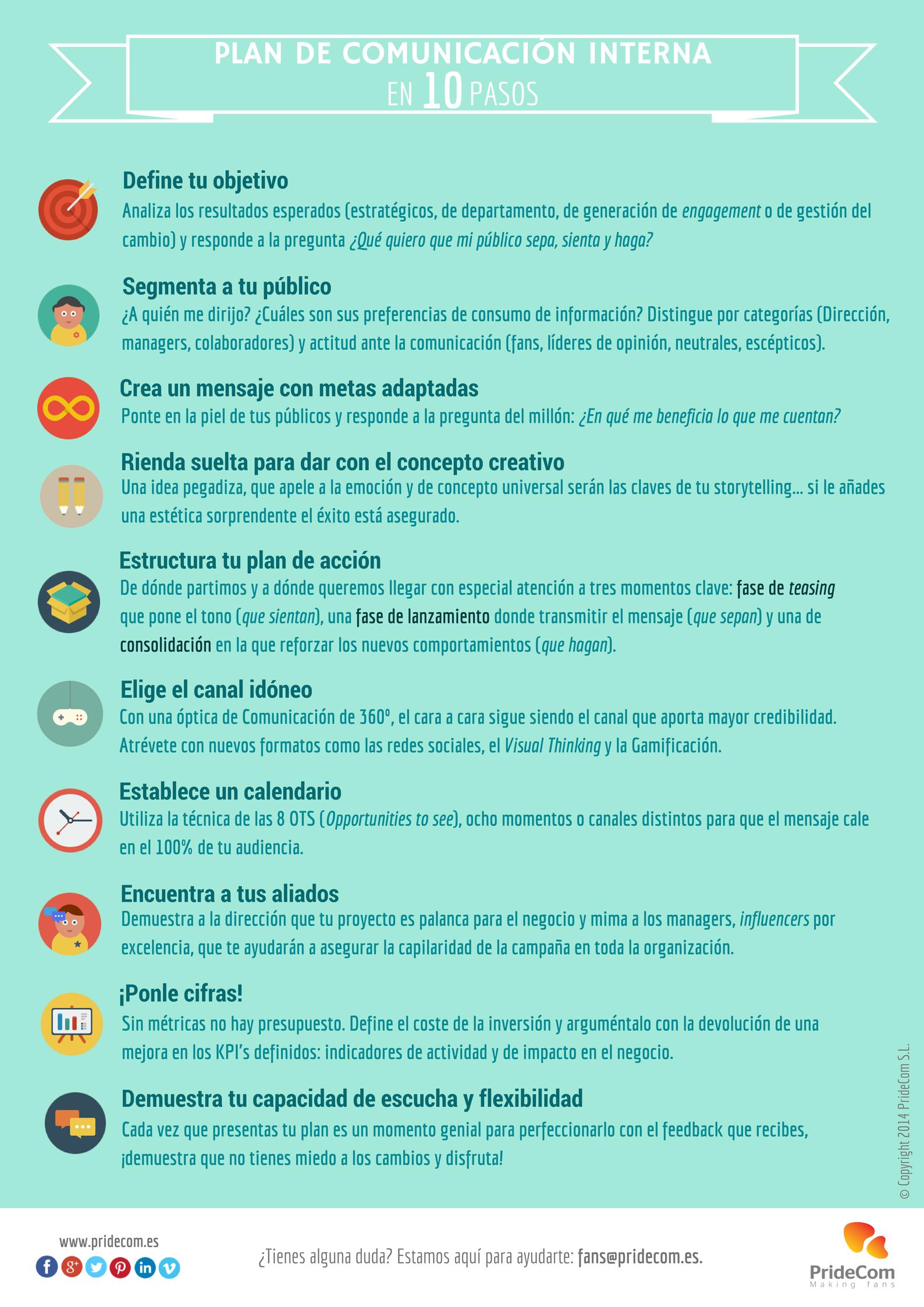 Plan de Comunicación Interna: 10 consejos para crear tu estrategia ...