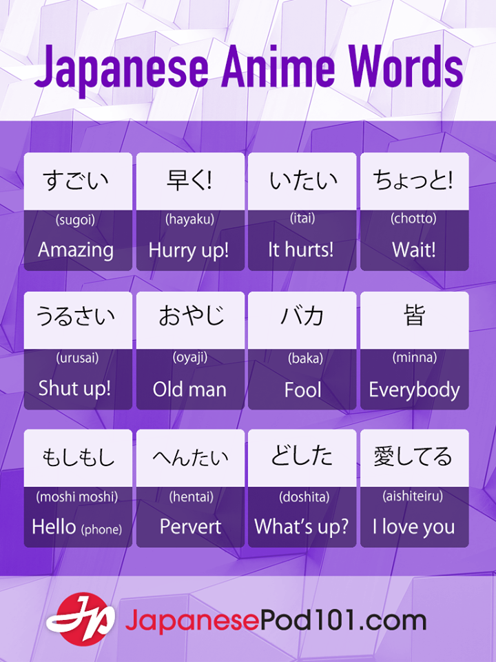 Japanese words from anime. Totally FREE Japanese lessons