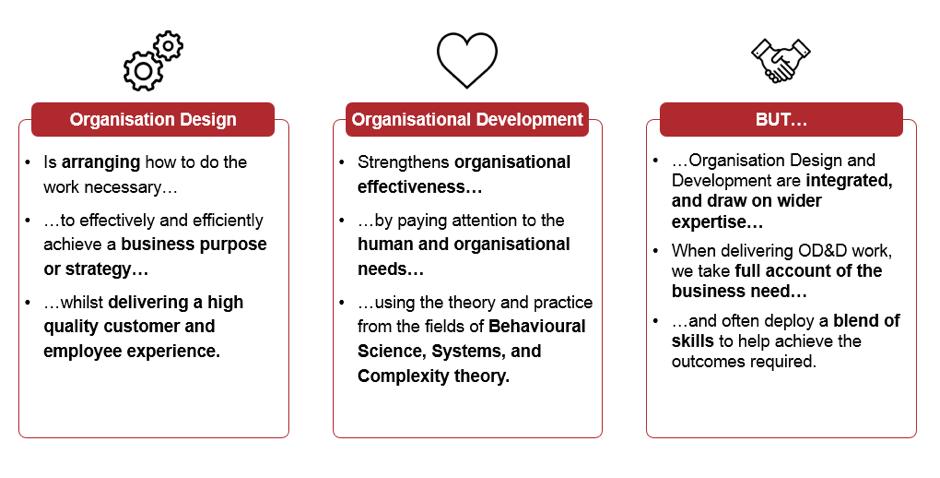 Restorative HR Practice A Toolkit Organization