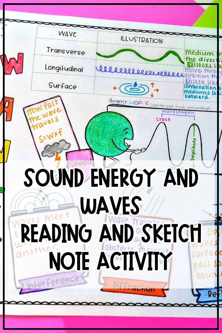 Sound Energy Activities Sound Energy Sound Energy Activities Teaching Sound [ 1152 x 768 Pixel ]