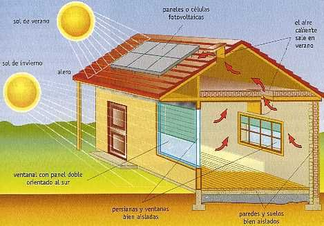 como-funciona-paneles-solares