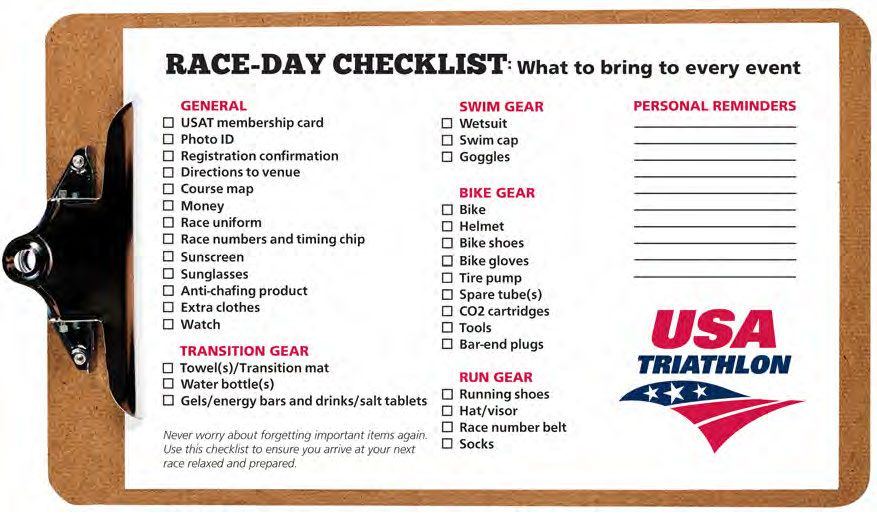 Triathlon Race Day Equipment Checklist By Usa Triathlon Get More