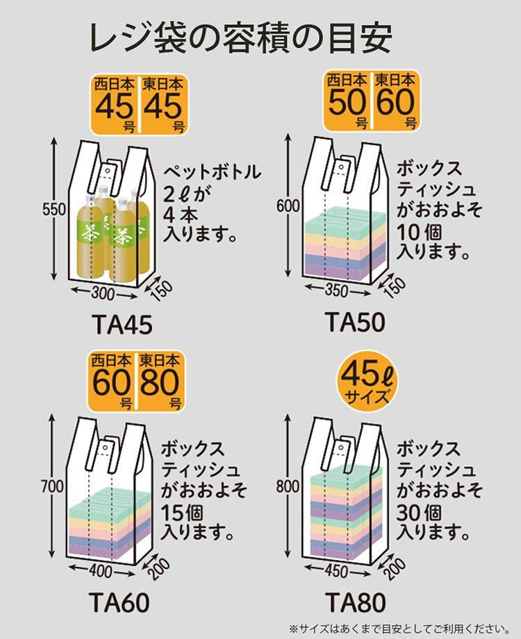 レジ袋 サイズ 目安 Pop Google 検索 袋 レジ袋 検索