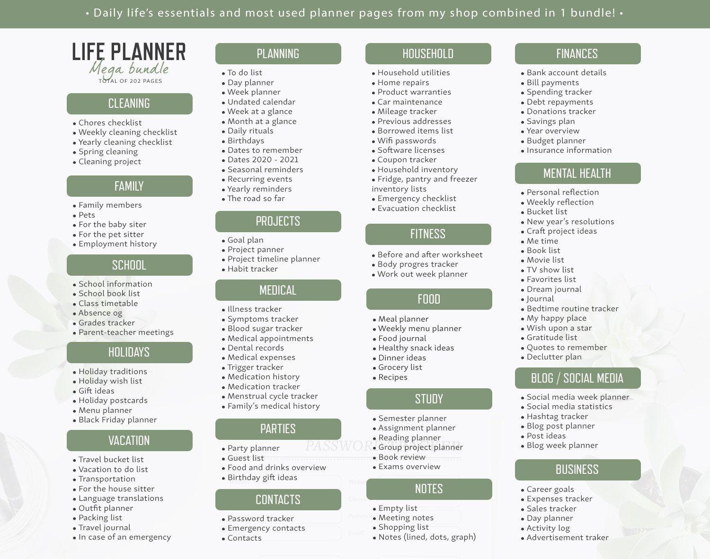 Life Planner A4 Life Binder Inserts Life Organizer Printable Binder Inserts Mega Bundle Home Household Finances Life Planner Planner Lettering Life Binder
