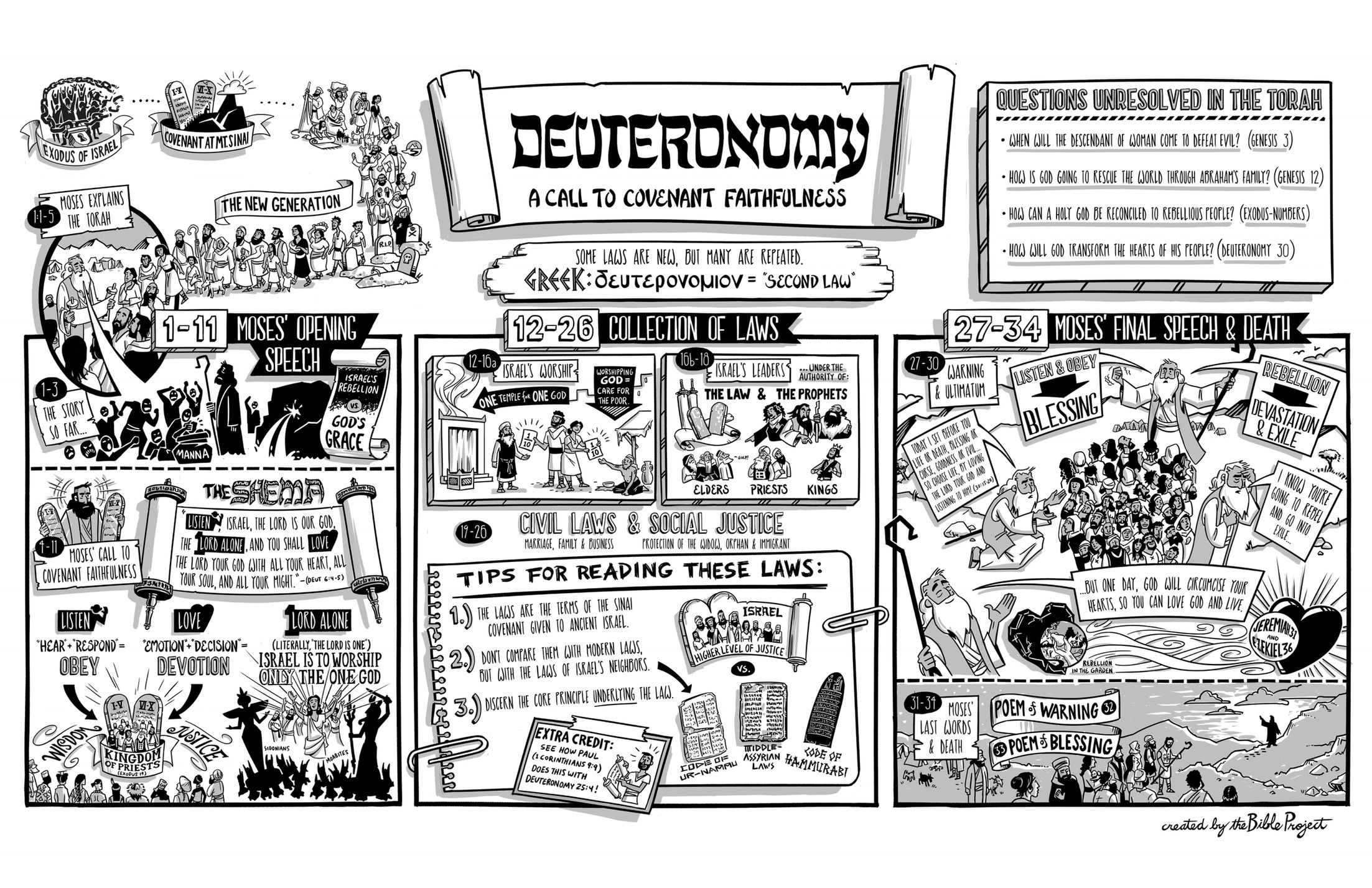 The Bible Project The Book Of Deuteronomy Poster