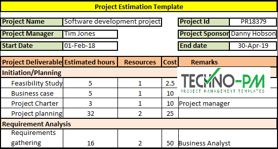 software development estimate template