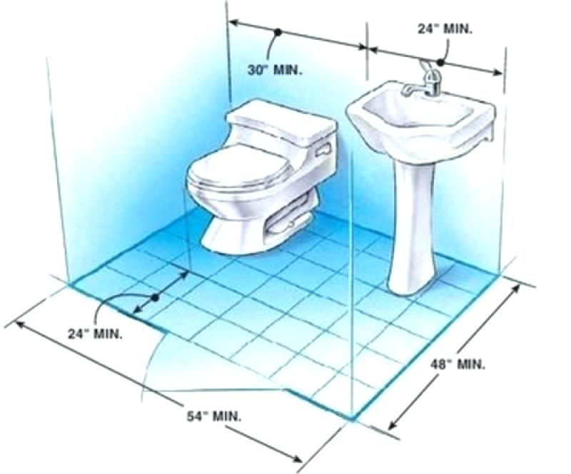 Image Result For 3x5 Powder Room Layout Small Half Bathrooms