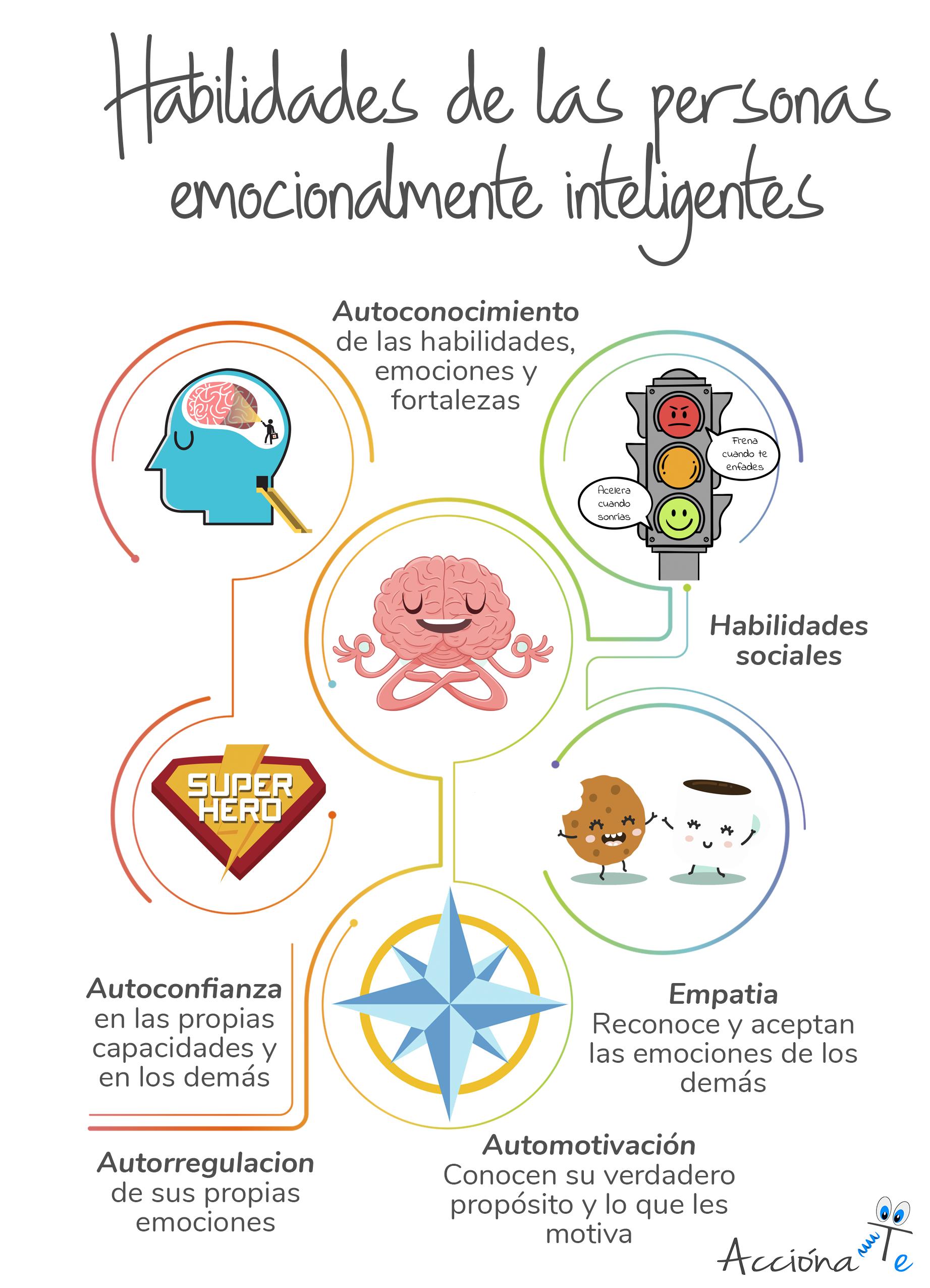Habilidades de las personas emocionalmente inteligentes #